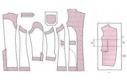 Особенности дублирования жакета клеевой прокладкой